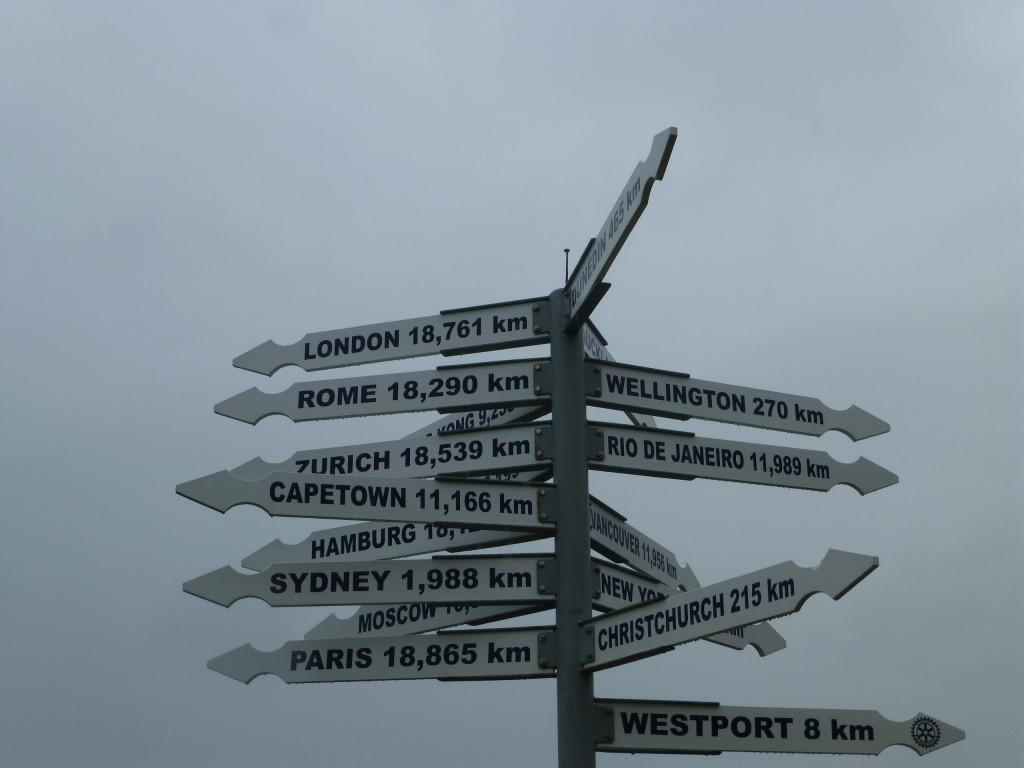 World Distance Signpost